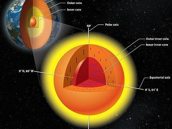 Никто не знал, что в ядре Земли находится еще одно ядро