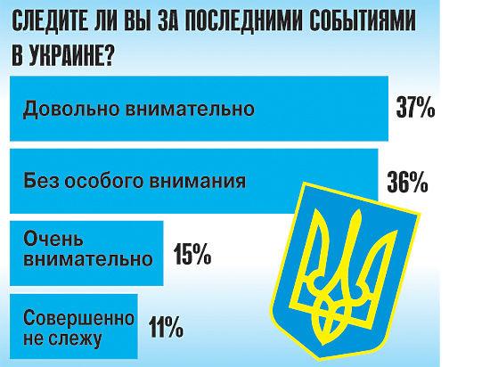 В российской глубинке устали наблюдать за Украиной