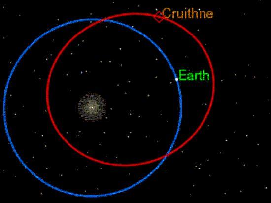 У Земли есть еще один естественный спутник помимо Луны