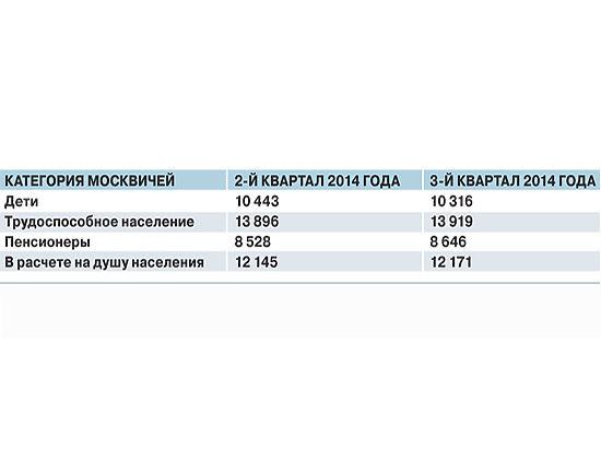 Цифры