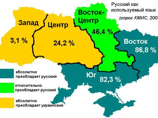 Украина. Былое, настоящее и думы